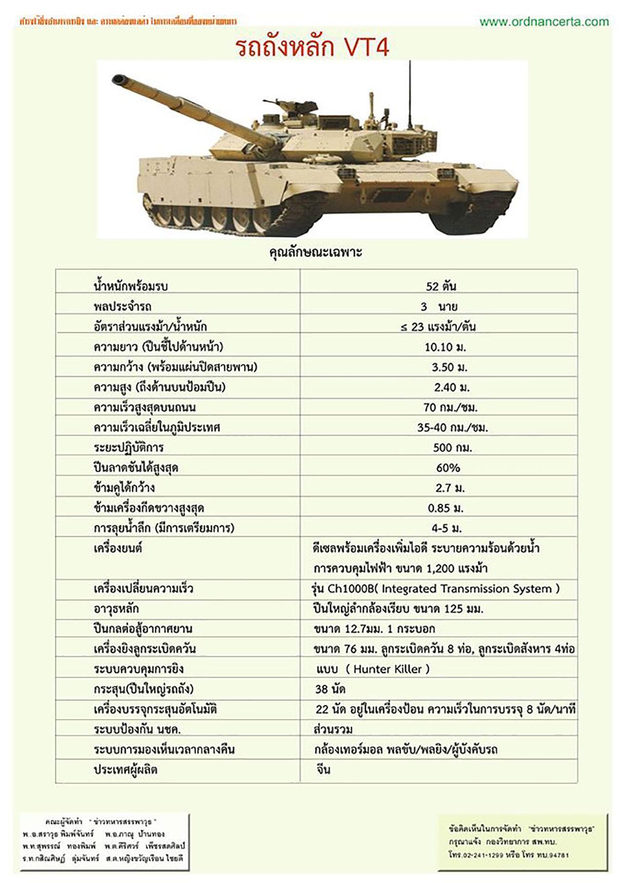 ภาพจาก เว็บไซต์กรมสรรพาวุธทหารบก