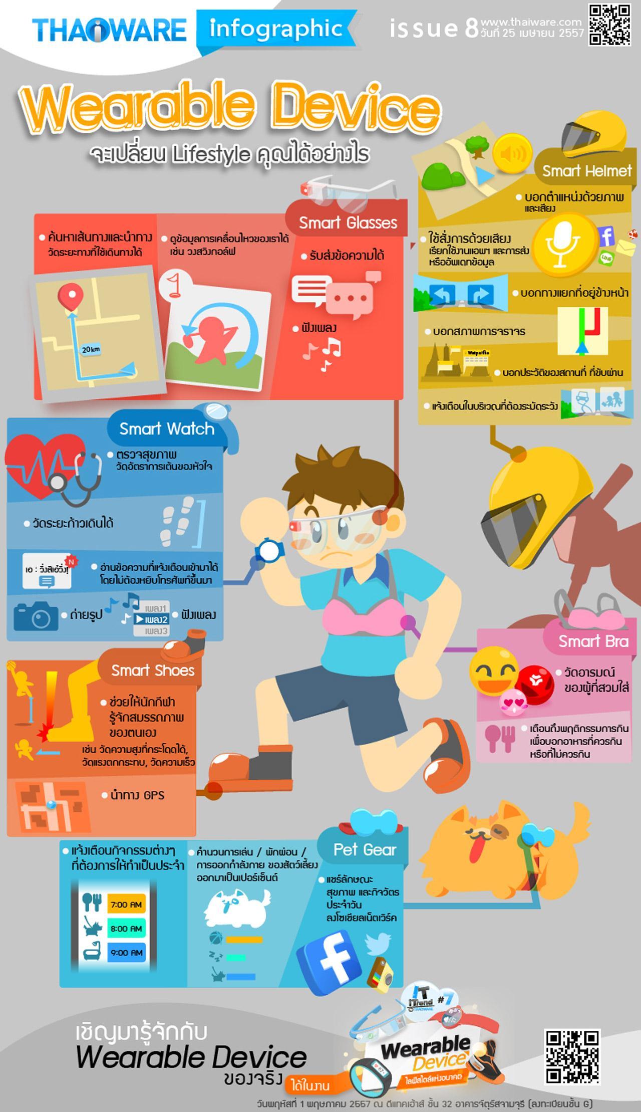 Infographic ฉบับที่ 9 โดยไทยแวร์ดอทคอม