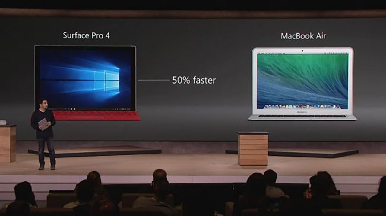 ไมโครซอฟท์อ้าง เซอร์เฟซ โปร 4 เร็วกว่า แมคบุ๊ก แอร์ 50% (ภาพ: techradar.com)