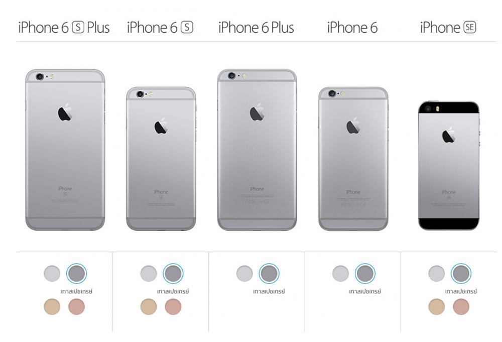 เทียบขนาดกันให้เห็นจะจะ กับอีก 4 รุ่นพี่ตระกูลไอโฟน
