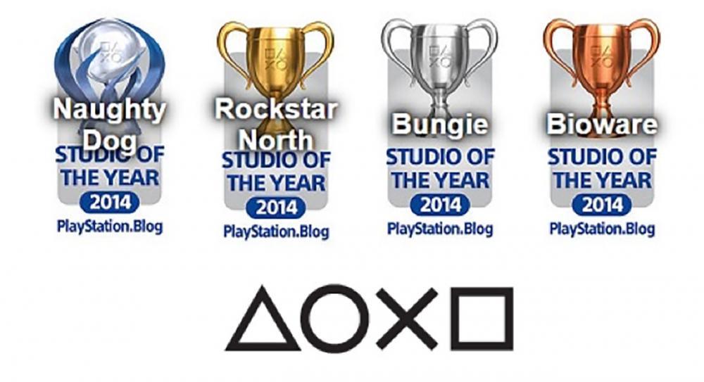 Naughty Dog ได้คะแนนท่วมท้น