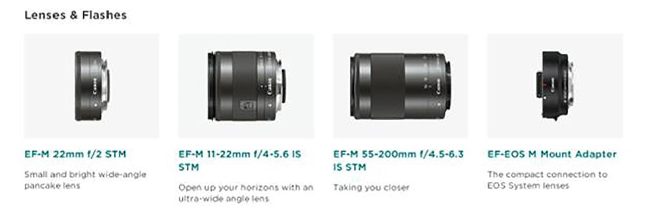 เลนส์ EF-M 18-55 mm f/3.5-5.6 IS STM และ EF-M 55-200 mm f/4.5-6.3 IS STM มาพร้อมระบบป้องกันภาพสั่นไหว และ ระบบ STM เพิ่มความเงียบในการซูม และเมาท์ อแดปเตอร์สำหรับใส่เลนส์ตระกูล EF