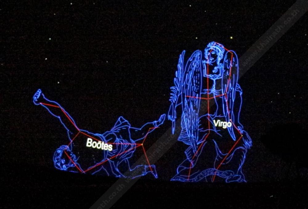 ภาพจำลองการฉายดาวในเฟลชโดม