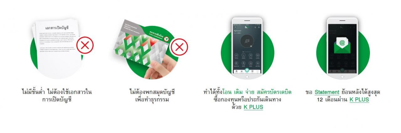 เปิดบัญชีออนไลน์ธนาคารกสิกรไทย