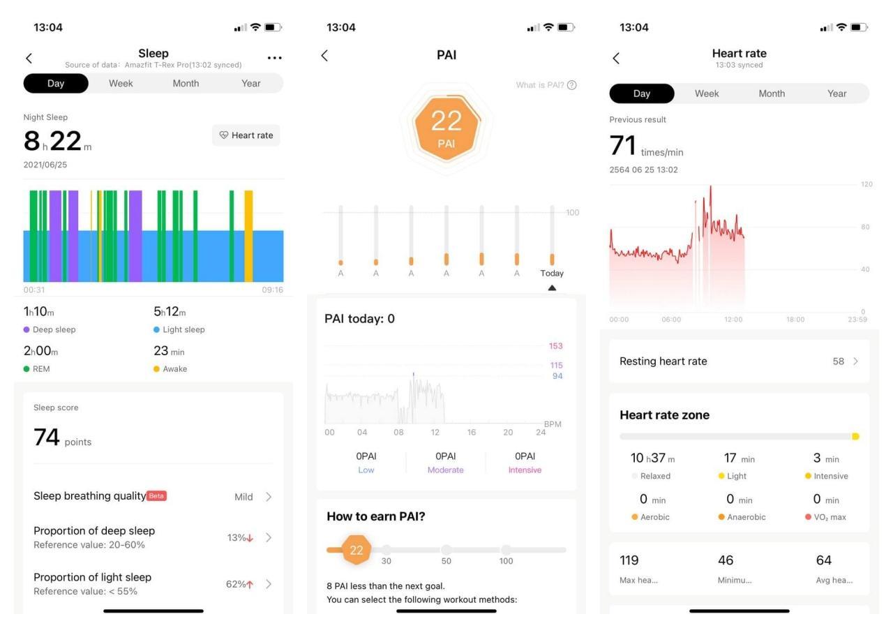 หน้าตาการแสดงผลข้อมูลจากบนแอป Zepp