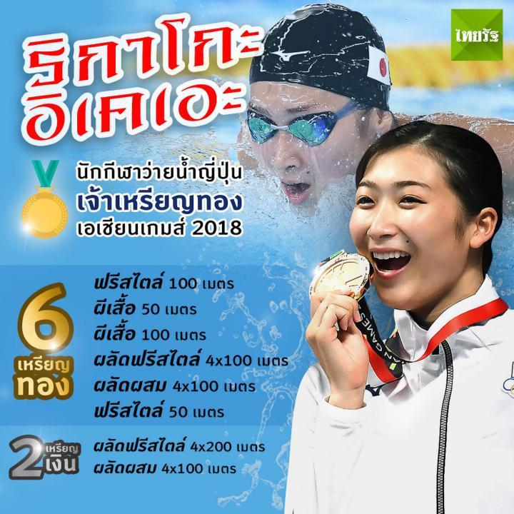 ริกาโกะ อิเคเอะ นักกีฬาว่ายน้ำญี่ปุ่น เจ้าเหรียญทองเอเชียนเกมส์ 2018