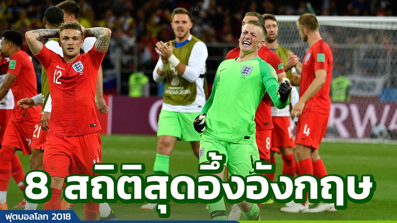 อาถรรพณ์มีไว้ทำลาย! เปิด 8 สถิติสุดอึ้งหลังอังกฤษทะลุ 8 ทีมบอลโลก