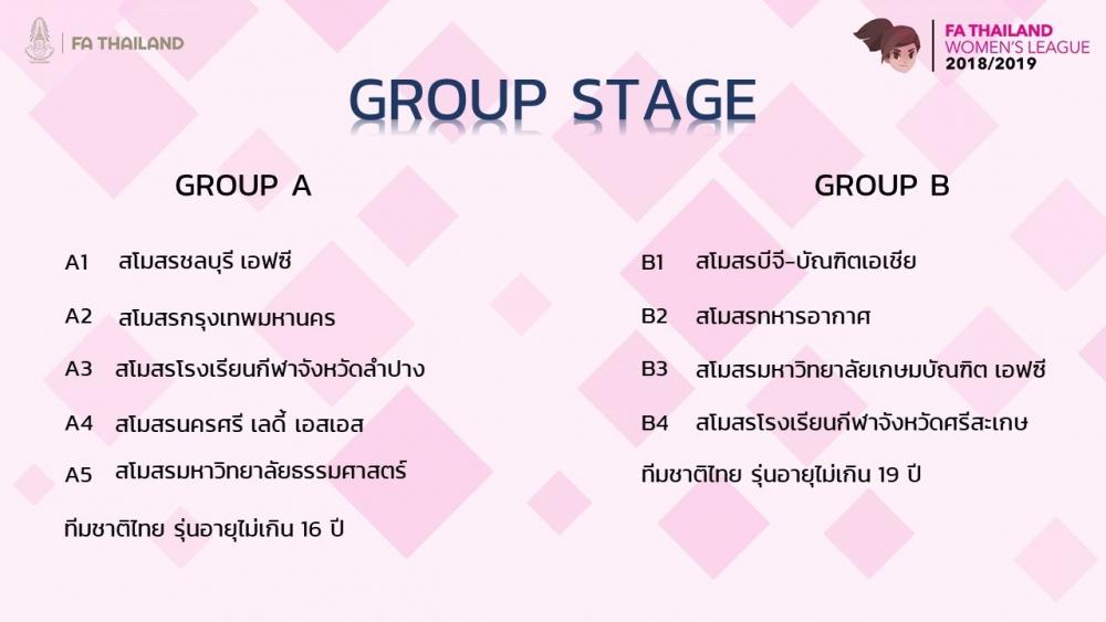 สมาคมฯ ระเบิดศึกฟุตบอลลีกหญิง FA Thailand Women's League 2019