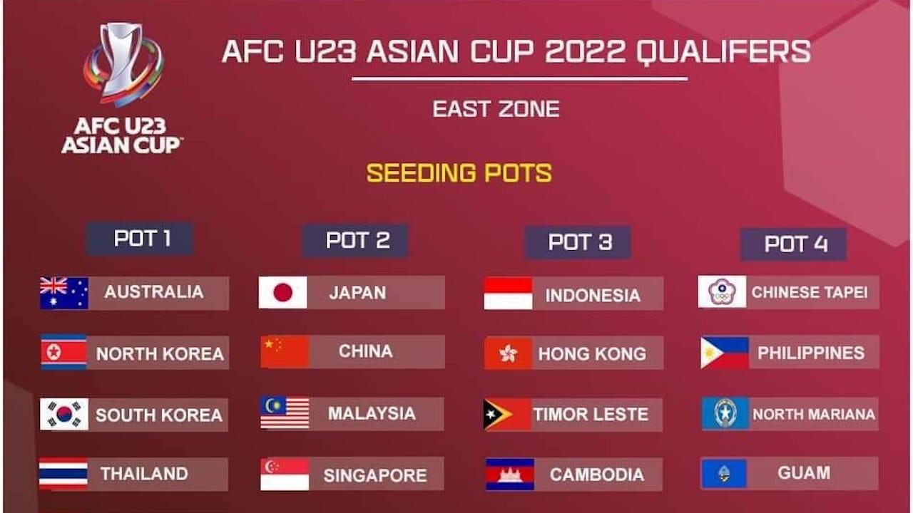 ทีมชาติไทย รั้งโถ 1 ศึกฟุตบอลยู-23 ชิงแชมป์เอเชีย รอบคัดเลือก