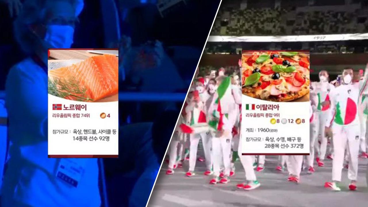สื่อทีวีเกาหลีใต้ แถลงขอโทษหลังใช้ภาพ-คำบรรยายไม่เหมาะสมในพิธีเปิดโอลิมปิก
